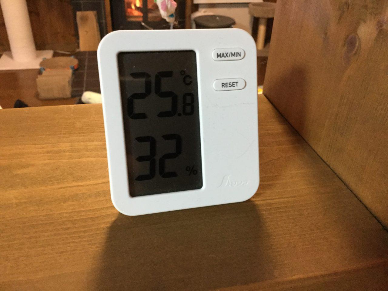 あと何回10℃を超えるのか?
